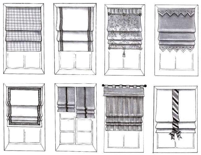 Рулонные шторы своими руками рисунки